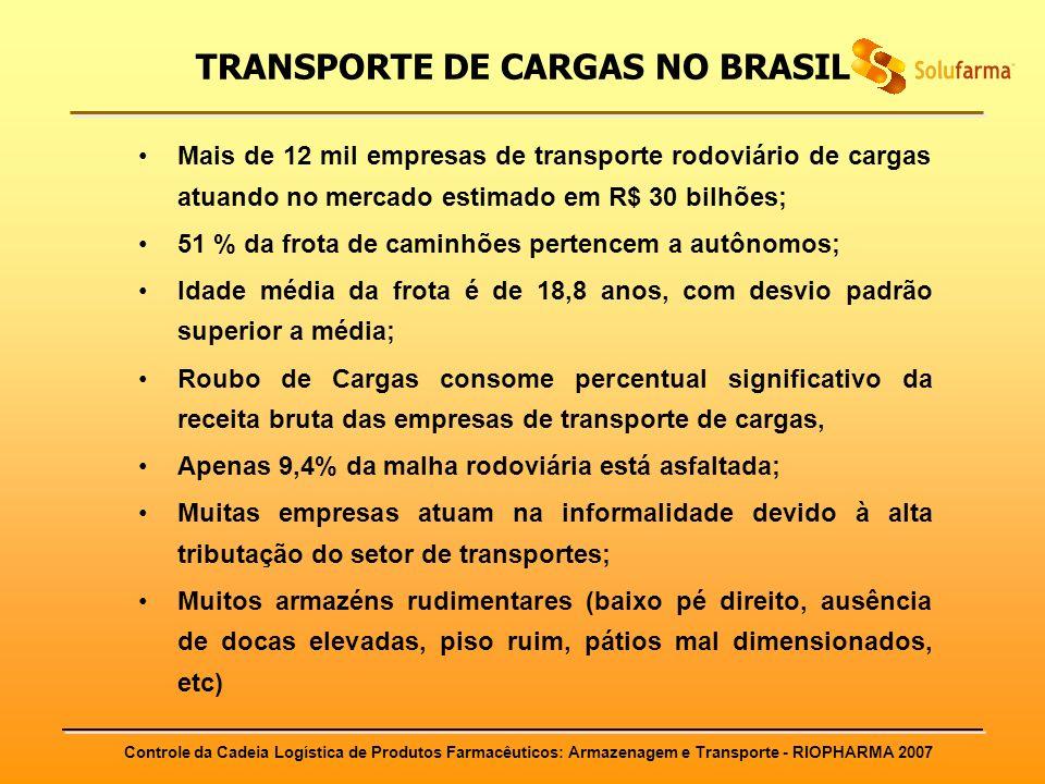 Controle da Cadeia Logística de Produtos Farmacêuticos: Armazenagem e Transporte - RIOPHARMA 2007 TRANSPORTE DE CARGAS NO BRASIL Mais de 12 mil empres