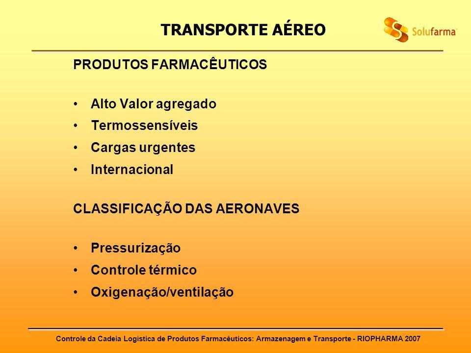 Controle da Cadeia Logística de Produtos Farmacêuticos: Armazenagem e Transporte - RIOPHARMA 2007 TRANSPORTE AÉREO PRODUTOS FARMACÊUTICOS Alto Valor a