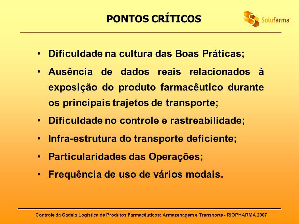 Controle da Cadeia Logística de Produtos Farmacêuticos: Armazenagem e Transporte - RIOPHARMA 2007 PONTOS CRÍTICOS Dificuldade na cultura das Boas Prát