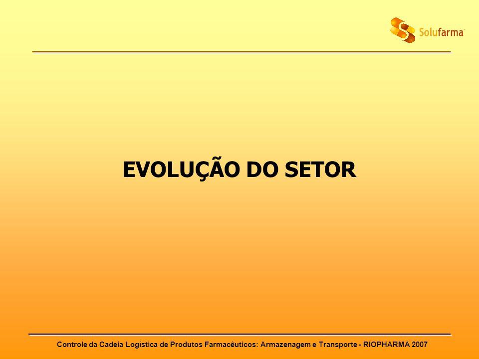 Controle da Cadeia Logística de Produtos Farmacêuticos: Armazenagem e Transporte - RIOPHARMA 2007 EVOLUÇÃO DO SETOR