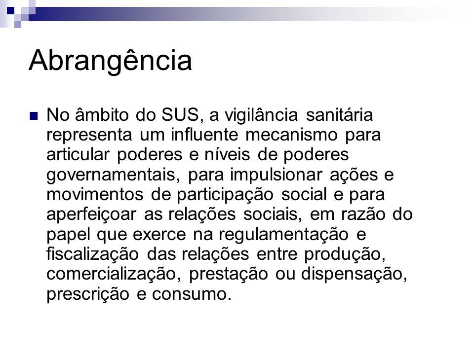 Abrangência No âmbito do SUS, a vigilância sanitária representa um influente mecanismo para articular poderes e níveis de poderes governamentais, para