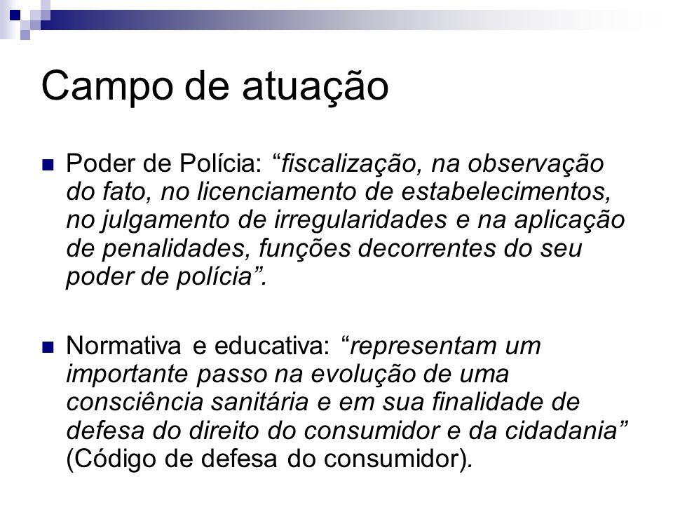 Campo de atuação Poder de Polícia: fiscalização, na observação do fato, no licenciamento de estabelecimentos, no julgamento de irregularidades e na ap