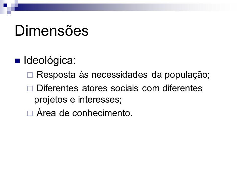 Dimensões Ideológica: Resposta às necessidades da população; Diferentes atores sociais com diferentes projetos e interesses; Área de conhecimento.