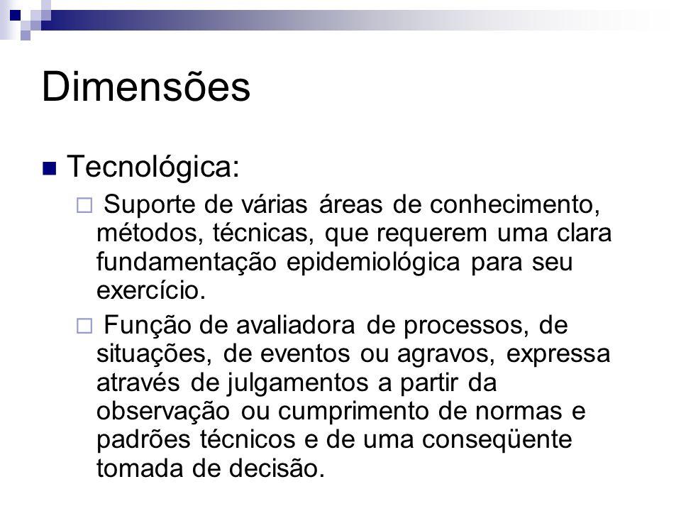 Dimensões Tecnológica: Suporte de várias áreas de conhecimento, métodos, técnicas, que requerem uma clara fundamentação epidemiológica para seu exercí
