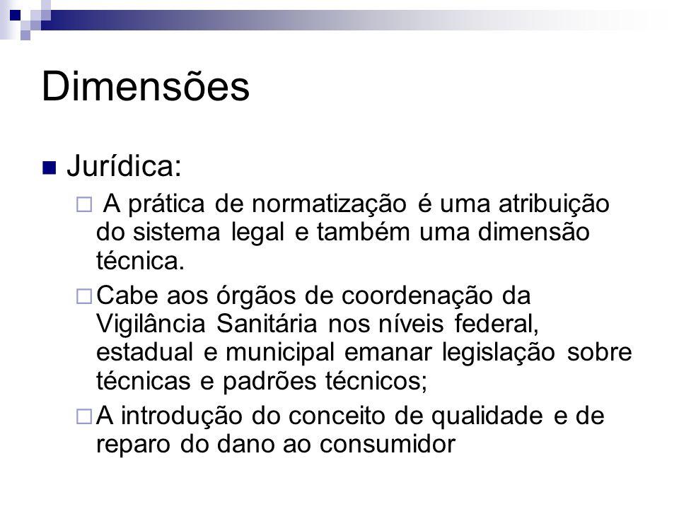 Dimensões Jurídica: A prática de normatização é uma atribuição do sistema legal e também uma dimensão técnica. Cabe aos órgãos de coordenação da Vigil