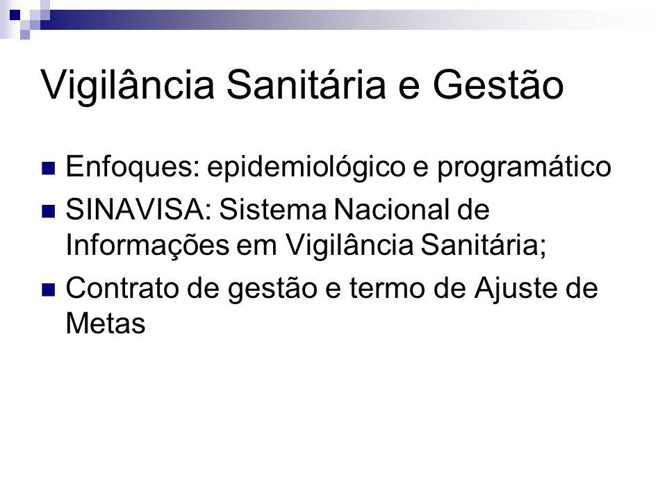 Vigilância Sanitária e Gestão Enfoques: epidemiológico e programático SINAVISA: Sistema Nacional de Informações em Vigilância Sanitária; Contrato de g