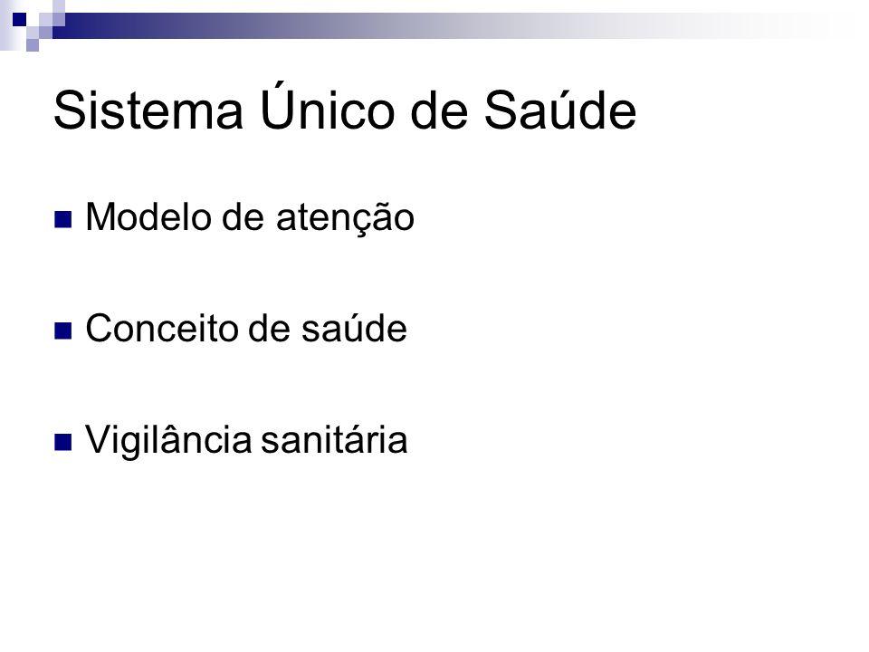 Sistema Único de Saúde Modelo de atenção Conceito de saúde Vigilância sanitária