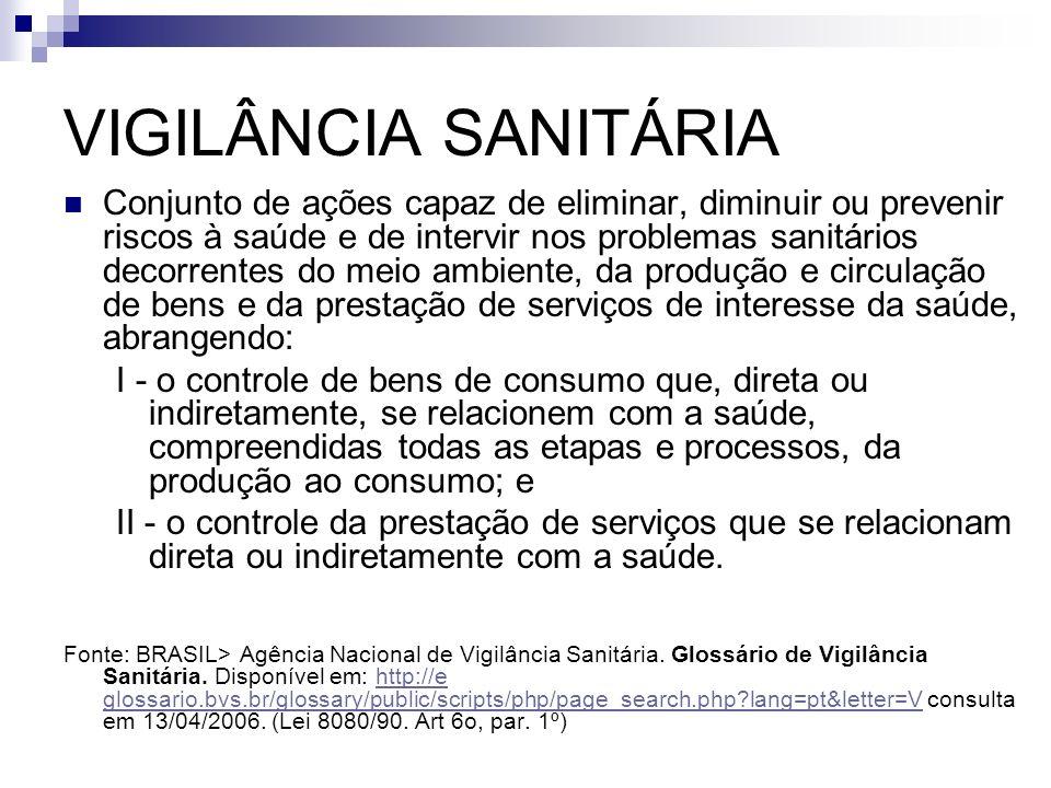 VIGILÂNCIA SANITÁRIA Conjunto de ações capaz de eliminar, diminuir ou prevenir riscos à saúde e de intervir nos problemas sanitários decorrentes do me