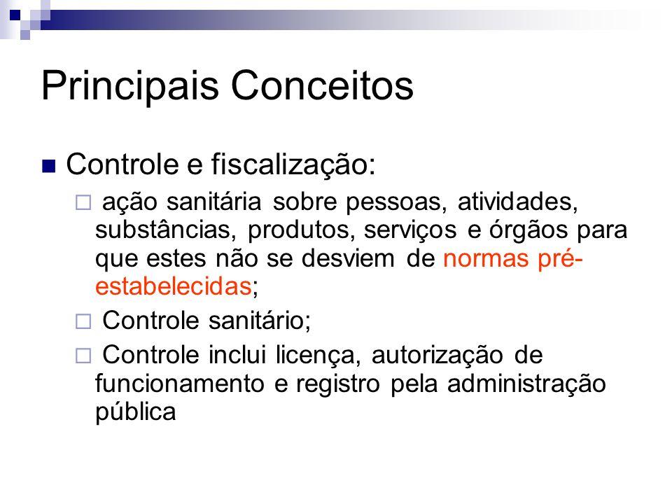 Principais Conceitos Controle e fiscalização: ação sanitária sobre pessoas, atividades, substâncias, produtos, serviços e órgãos para que estes não se