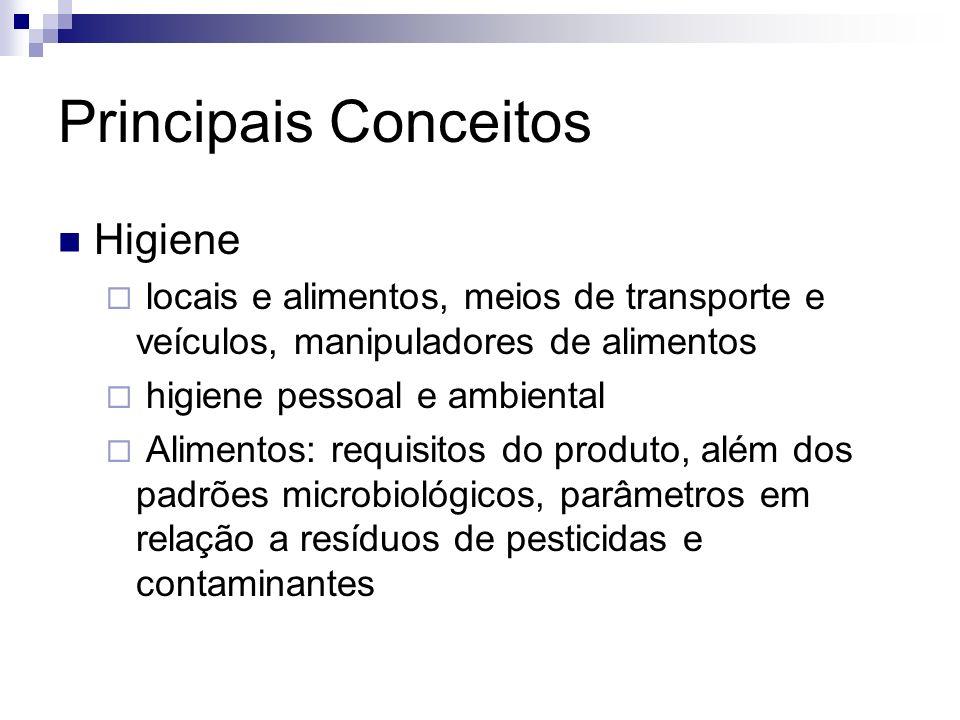 Principais Conceitos Higiene locais e alimentos, meios de transporte e veículos, manipuladores de alimentos higiene pessoal e ambiental Alimentos: req