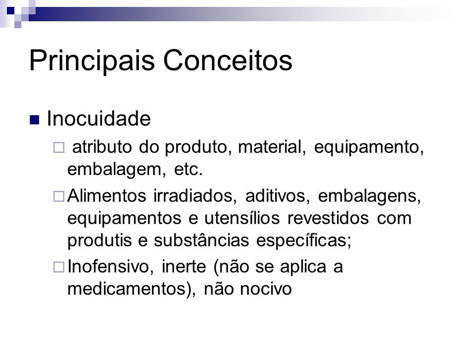 Principais Conceitos Inocuidade atributo do produto, material, equipamento, embalagem, etc. Alimentos irradiados, aditivos, embalagens, equipamentos e