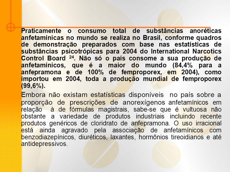 Praticamente o consumo total de substâncias anoréticas anfetamínicas no mundo se realiza no Brasil, conforme quadros de demonstração preparados com ba