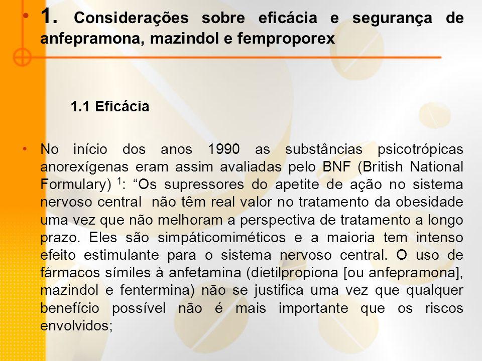 1. Considerações sobre eficácia e segurança de anfepramona, mazindol e femproporex 1.1 Eficácia No início dos anos 1990 as substâncias psicotrópicas a