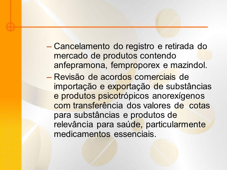 –Cancelamento do registro e retirada do mercado de produtos contendo anfepramona, femproporex e mazindol. –Revisão de acordos comerciais de importação
