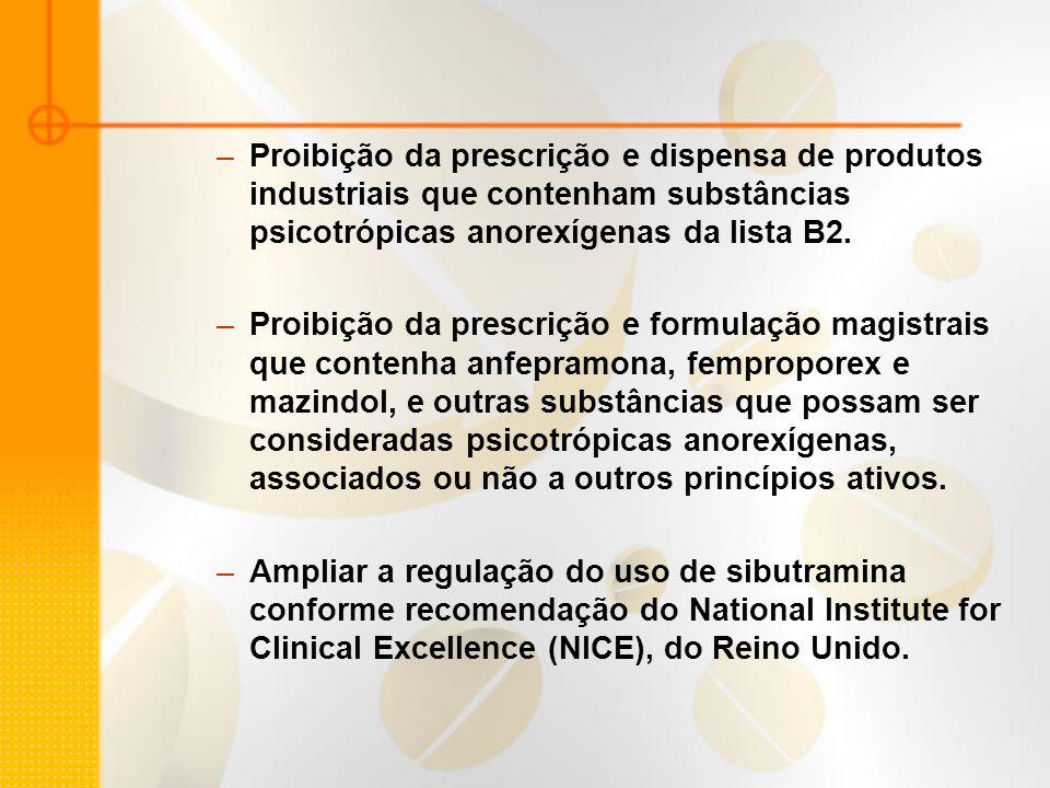 –Proibição da prescrição e dispensa de produtos industriais que contenham substâncias psicotrópicas anorexígenas da lista B2. –Proibição da prescrição