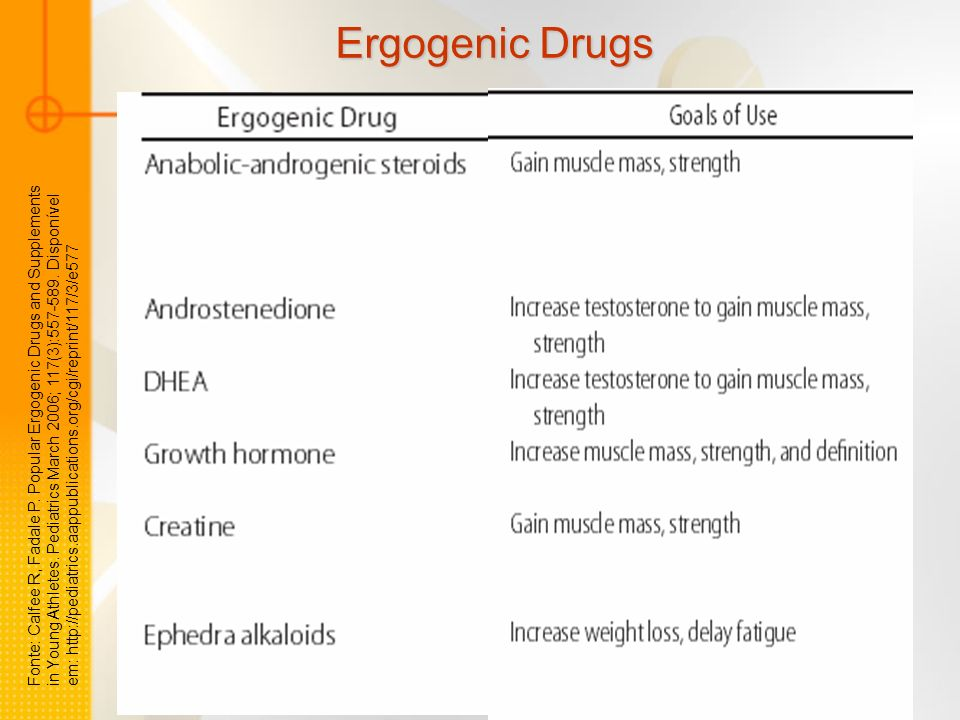 Ergogenic Drugs
