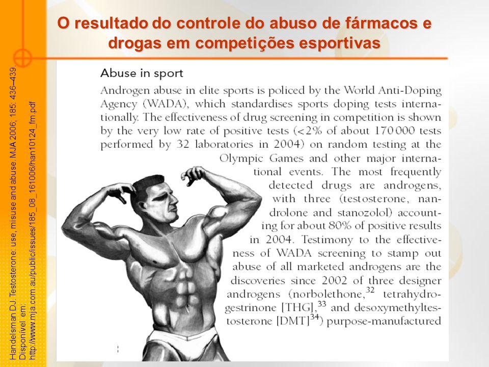 O resultado do controle do abuso de fármacos e drogas em competições esportivas Handelsman DJ. Testosterone: use, misuse and abuse. MJA 2006; 185: 436