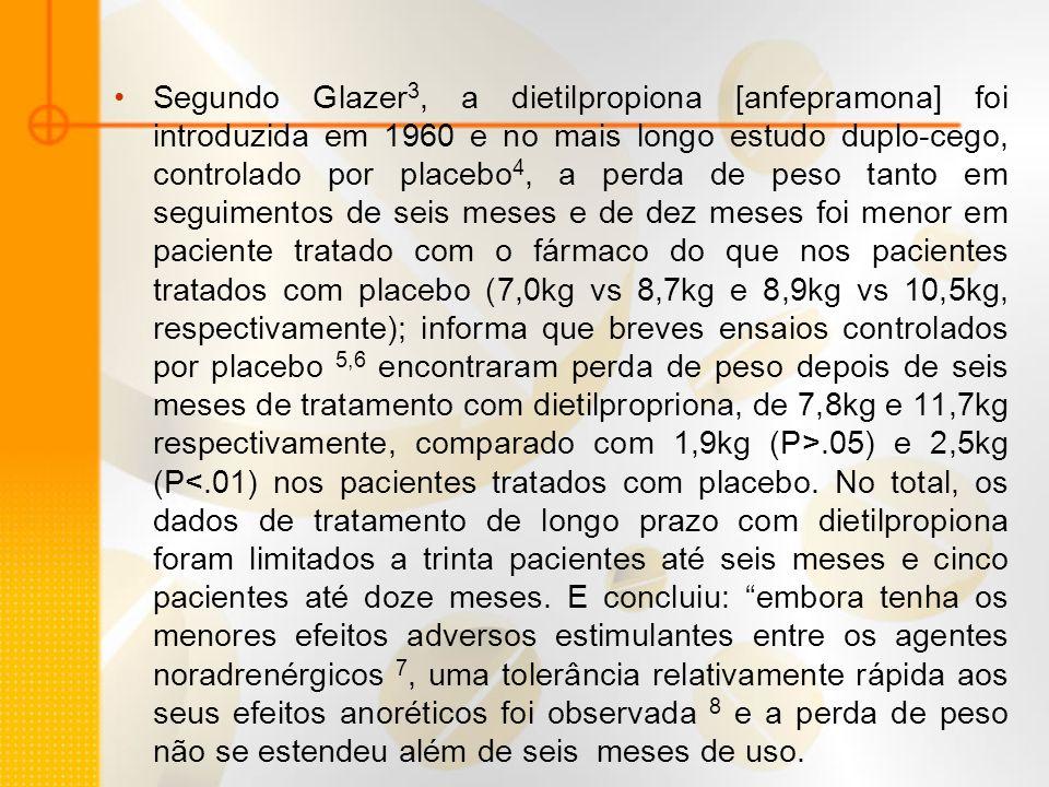 Segundo Glazer 3, a dietilpropiona [anfepramona] foi introduzida em 1960 e no mais longo estudo duplo-cego, controlado por placebo 4, a perda de peso