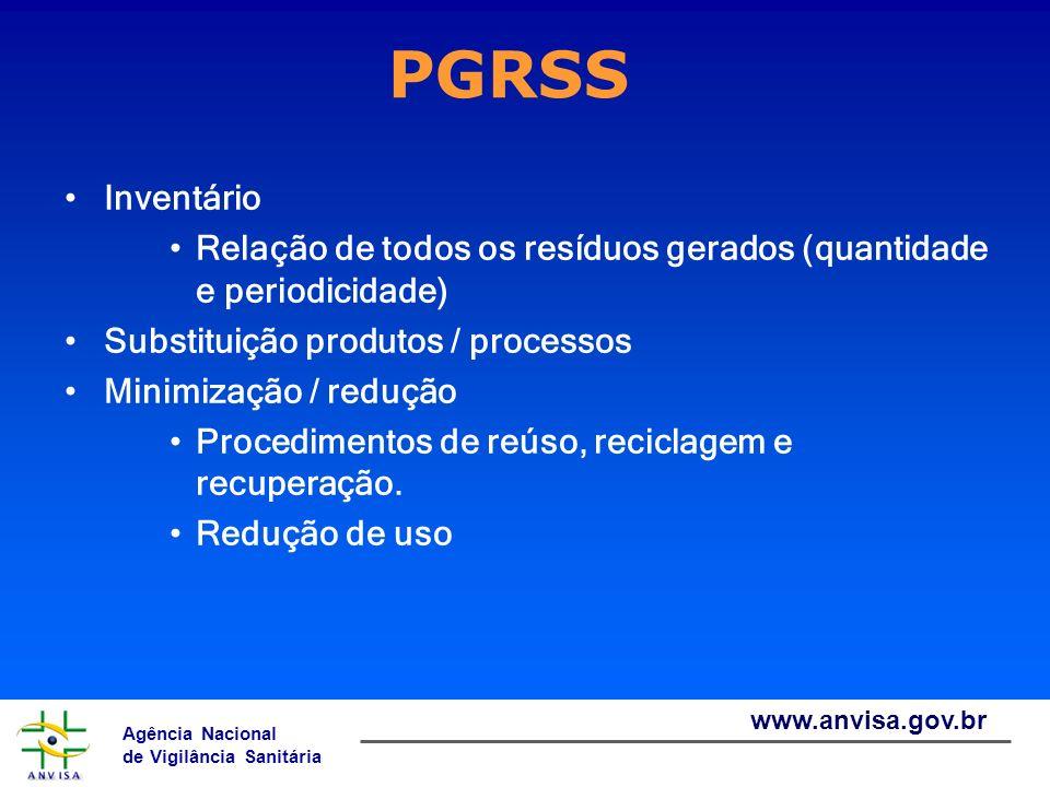 Agência Nacional de Vigilância Sanitária www.anvisa.gov.br Inventário Relação de todos os resíduos gerados (quantidade e periodicidade) Substituição p