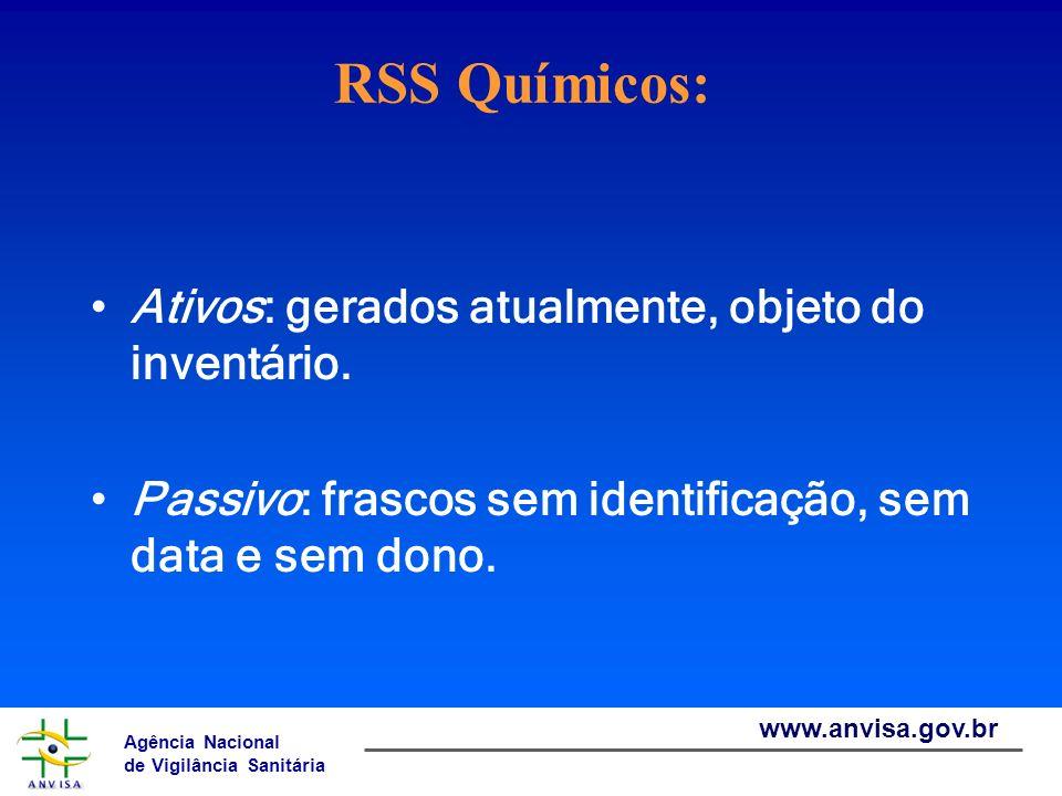 Agência Nacional de Vigilância Sanitária www.anvisa.gov.br RSS Químicos: Ativos: gerados atualmente, objeto do inventário. Passivo: frascos sem identi