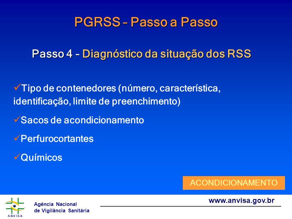 Agência Nacional de Vigilância Sanitária www.anvisa.gov.br PGRSS – Passo a Passo Passo 4 – Diagnóstico da situação dos RSS Tipo de contenedores (númer
