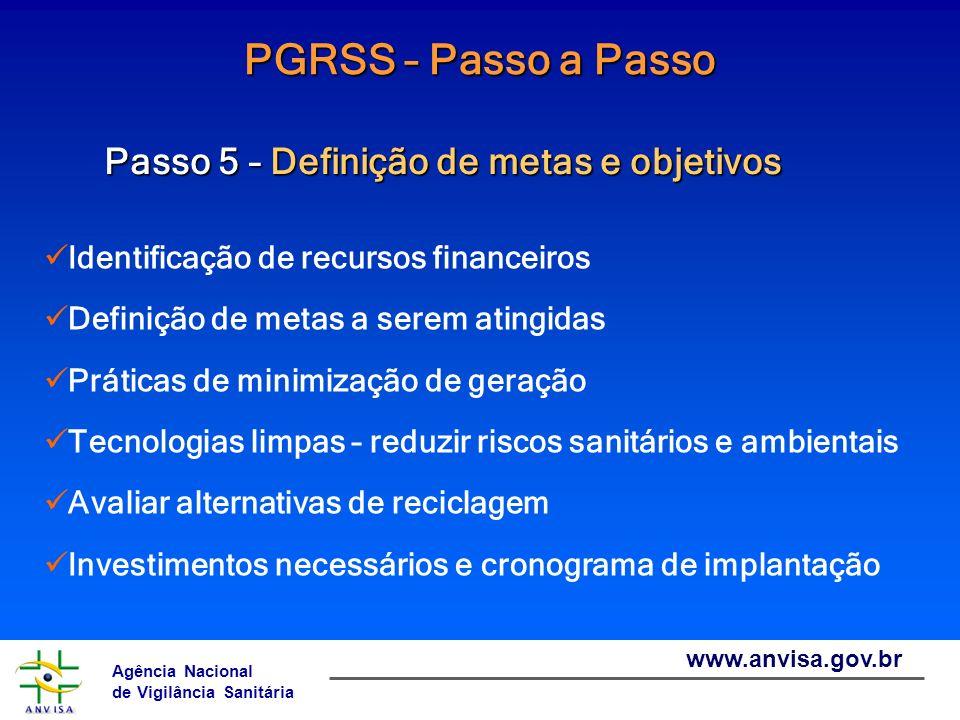 Agência Nacional de Vigilância Sanitária www.anvisa.gov.br PGRSS – Passo a Passo Passo 5 – Definição de metas e objetivos Identificação de recursos fi