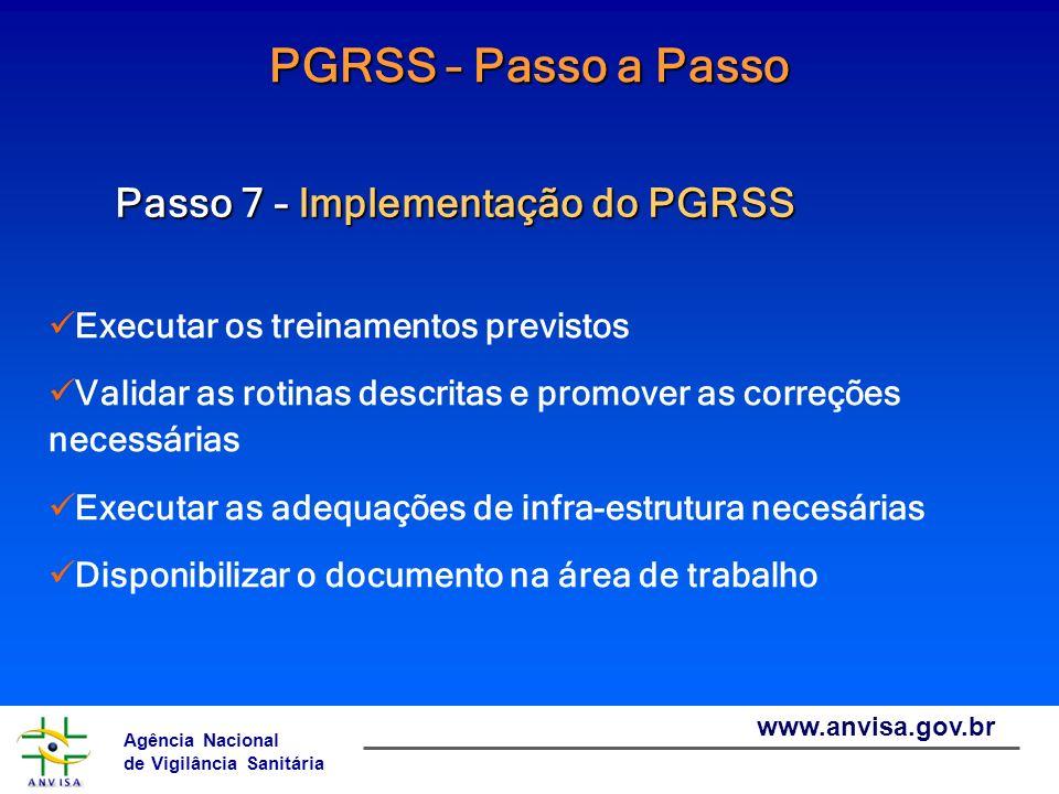 Agência Nacional de Vigilância Sanitária www.anvisa.gov.br PGRSS – Passo a Passo Passo 7 – Implementação do PGRSS Executar os treinamentos previstos V