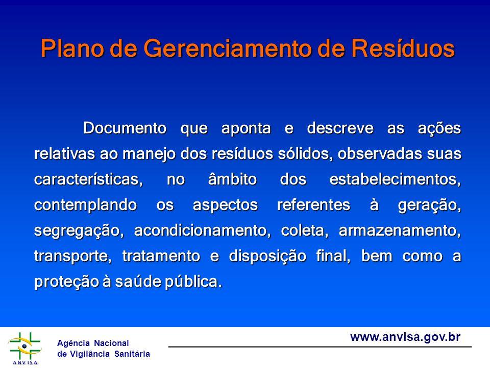 Agência Nacional de Vigilância Sanitária www.anvisa.gov.br Plano de Gerenciamento de Resíduos Documento que aponta e descreve as ações relativas ao ma