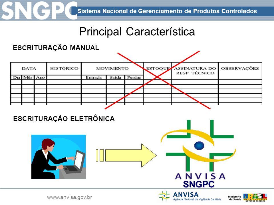 Sistema Nacional de Gerenciamento de Produtos Controlados www.anvisa.gov.br ESCRITURAÇÃO ELETRÔNICA ESCRITURAÇÃO MANUAL SNGPC Principal Característica
