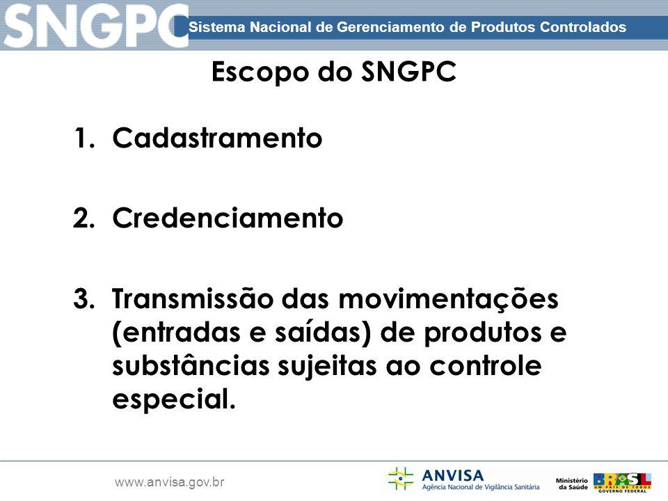 Sistema Nacional de Gerenciamento de Produtos Controlados www.anvisa.gov.br Escopo do SNGPC 1.Cadastramento 2. Credenciamento 3. Transmissão das movim