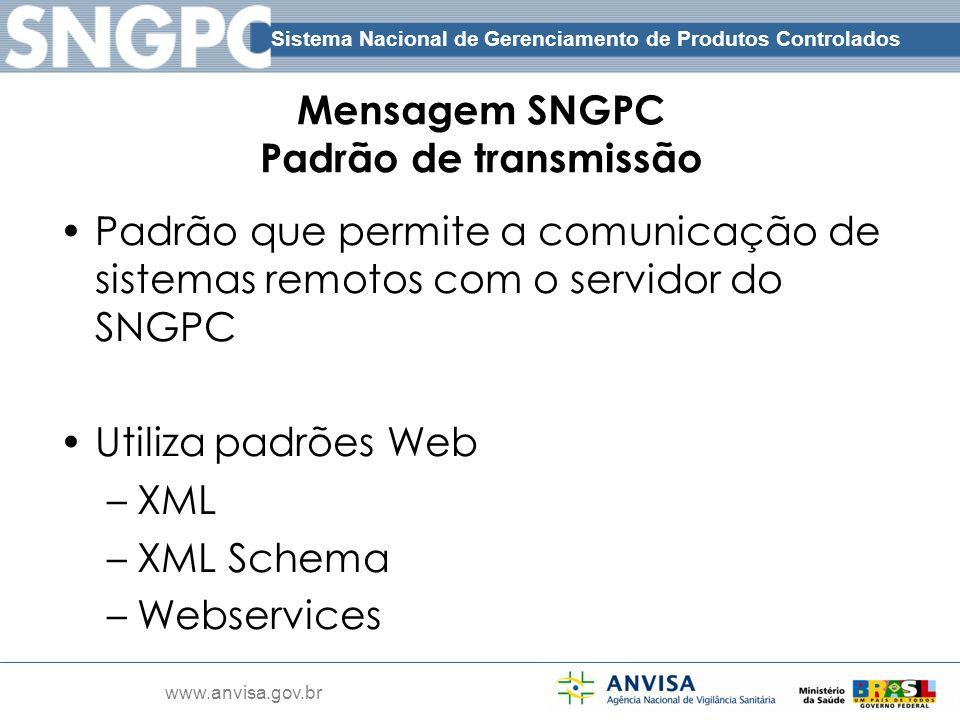 Sistema Nacional de Gerenciamento de Produtos Controlados www.anvisa.gov.br Mensagem SNGPC Padrão de transmissão Padrão que permite a comunicação de s