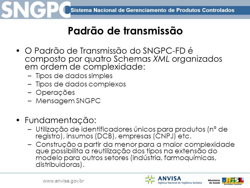 Sistema Nacional de Gerenciamento de Produtos Controlados www.anvisa.gov.br Padrão de transmissão O Padrão de Transmissão do SNGPC-FD é composto por q