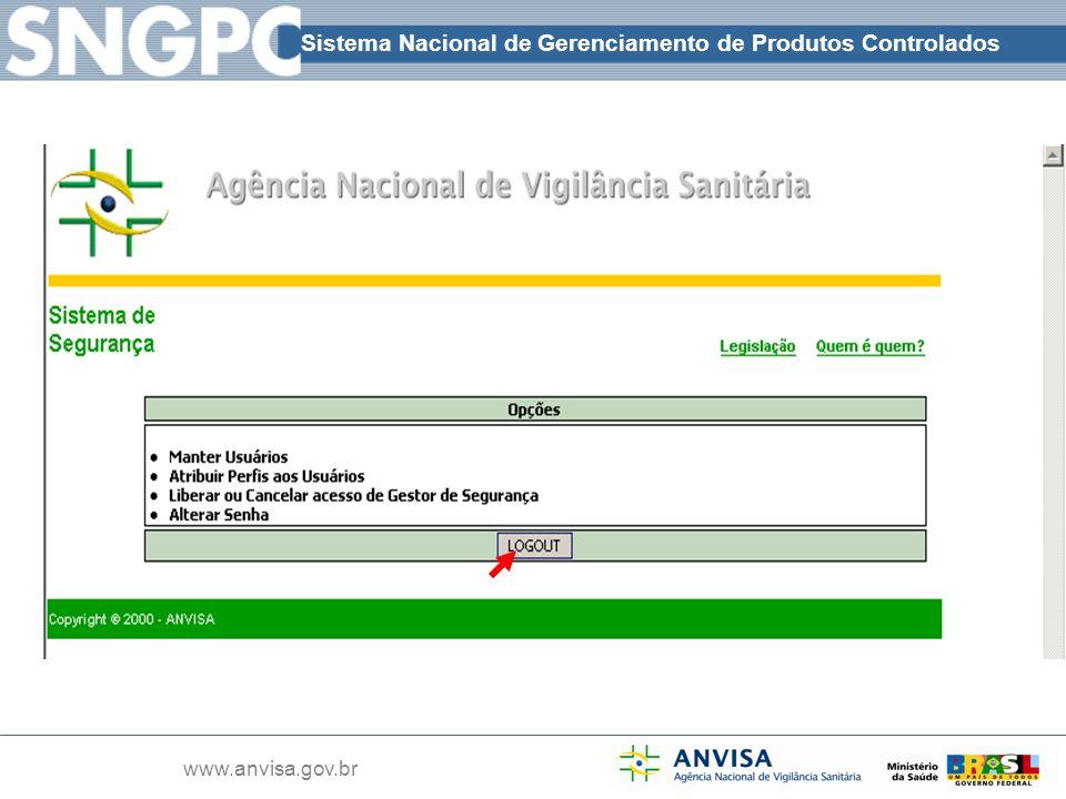 Sistema Nacional de Gerenciamento de Produtos Controlados www.anvisa.gov.br