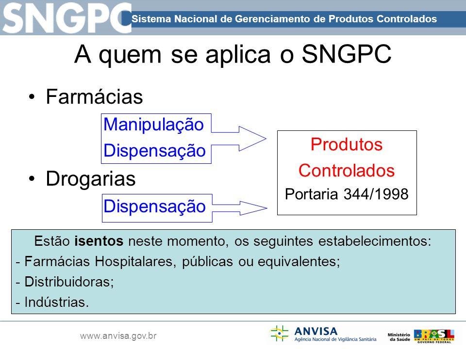 Sistema Nacional de Gerenciamento de Produtos Controlados www.anvisa.gov.br A quem se aplica o SNGPC Farmácias Manipulação Dispensação Drogarias Dispe