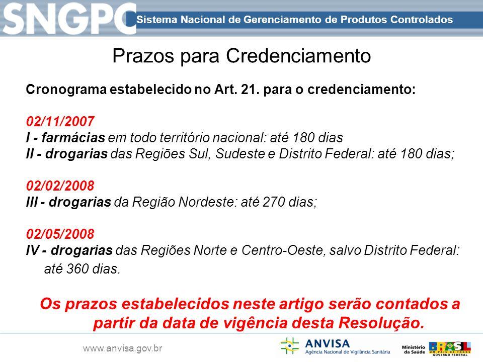 Sistema Nacional de Gerenciamento de Produtos Controlados www.anvisa.gov.br Prazos para Credenciamento Cronograma estabelecido no Art. 21. para o cred