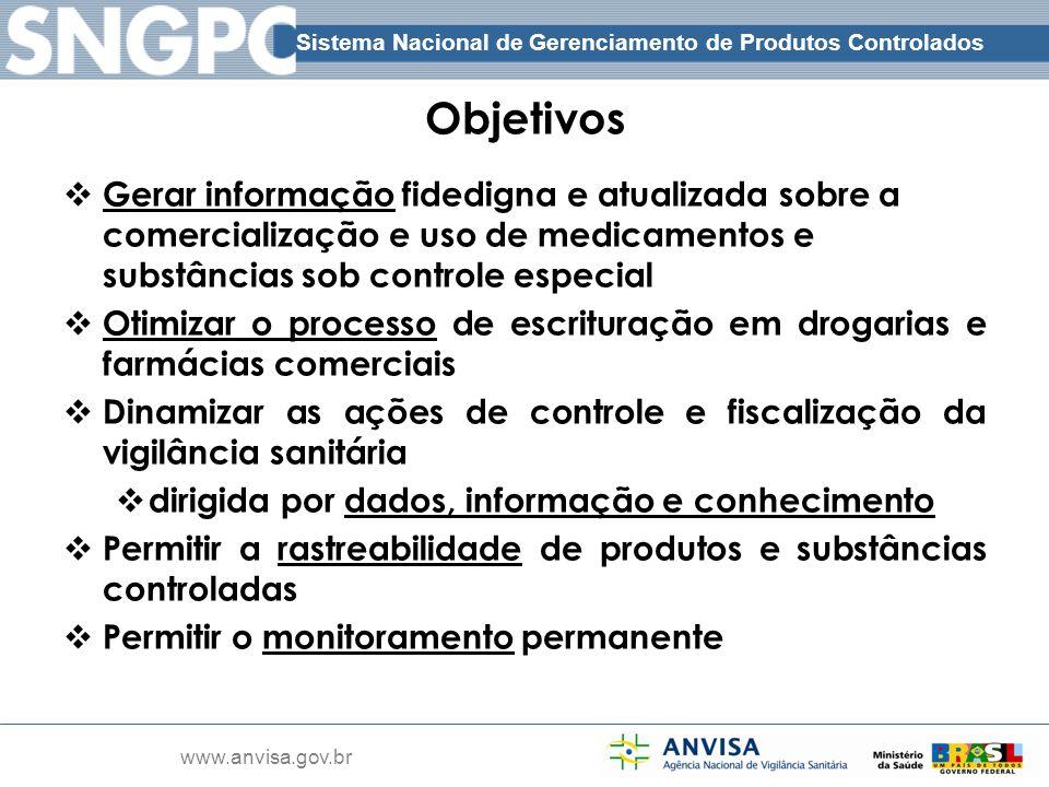 Sistema Nacional de Gerenciamento de Produtos Controlados www.anvisa.gov.br Objetivos Gerar informação fidedigna e atualizada sobre a comercialização