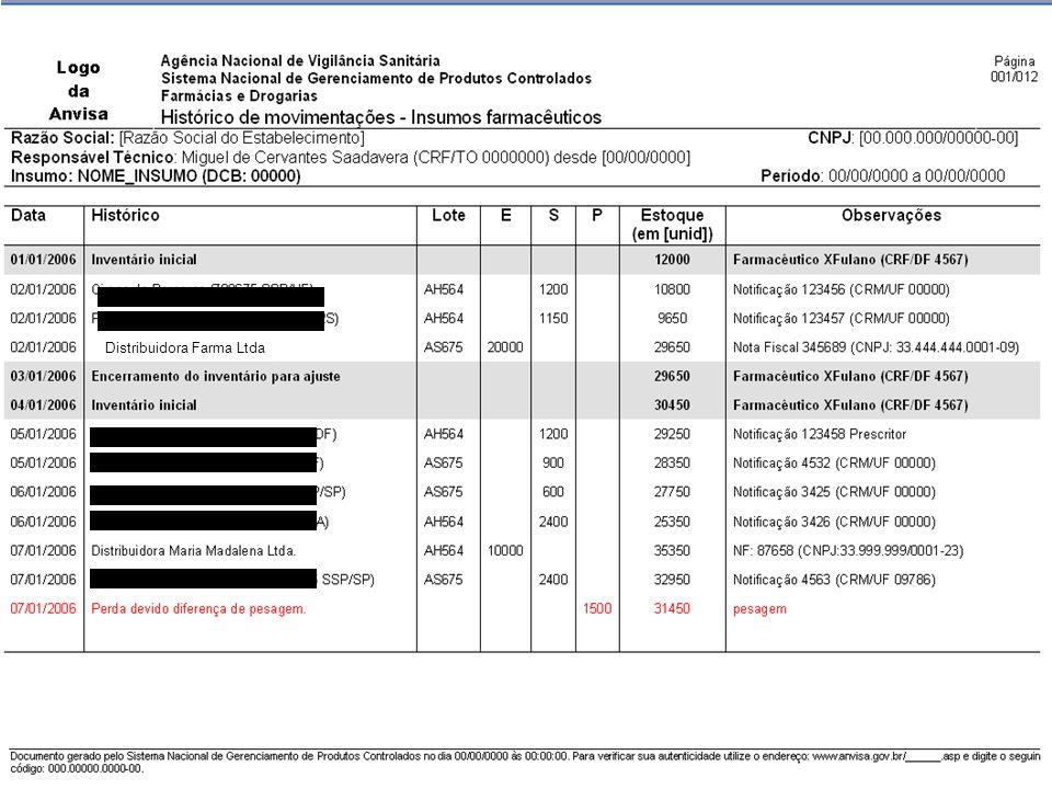 Sistema Nacional de Gerenciamento de Produtos Controlados www.anvisa.gov.br Distribuidora Farma Ltda