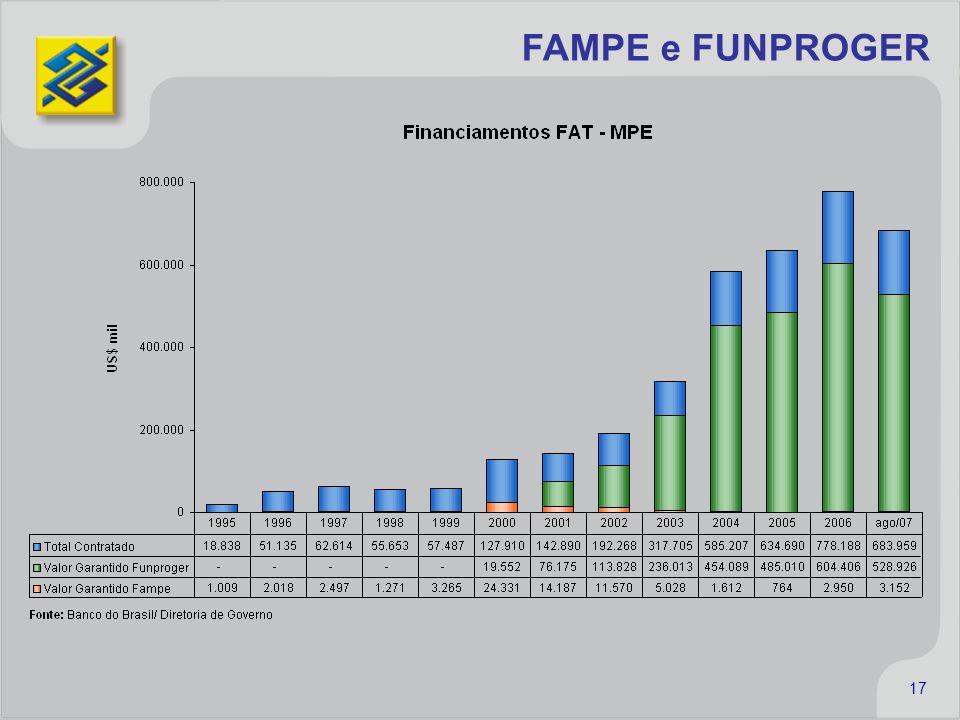 FAMPE e FUNPROGER 17