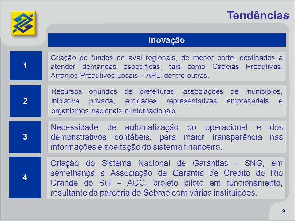 19 Criação de fundos de aval regionais, de menor porte, destinados a atender demandas específicas, tais como Cadeias Produtivas, Arranjos Produtivos L