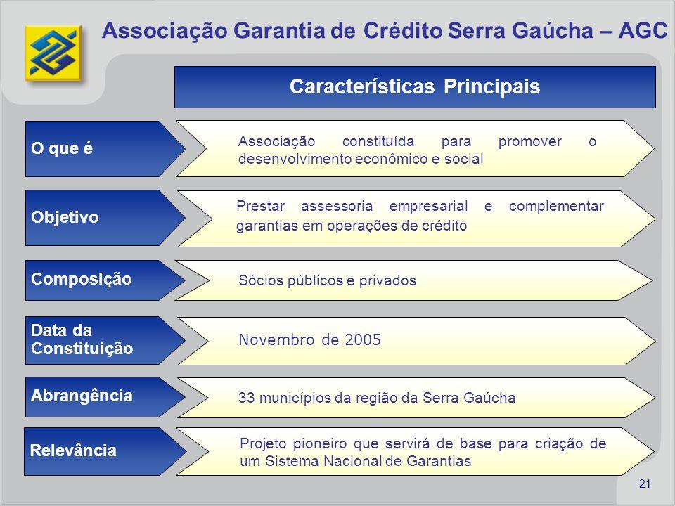 21 O que é Associação constituída para promover o desenvolvimento econômico e social Objetivo Composição Sócios públicos e privados Data da Constituiç