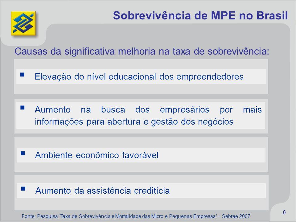 8 Sobrevivência de MPE no Brasil Elevação do nível educacional dos empreendedores Aumento na busca dos empresários por mais informações para abertura