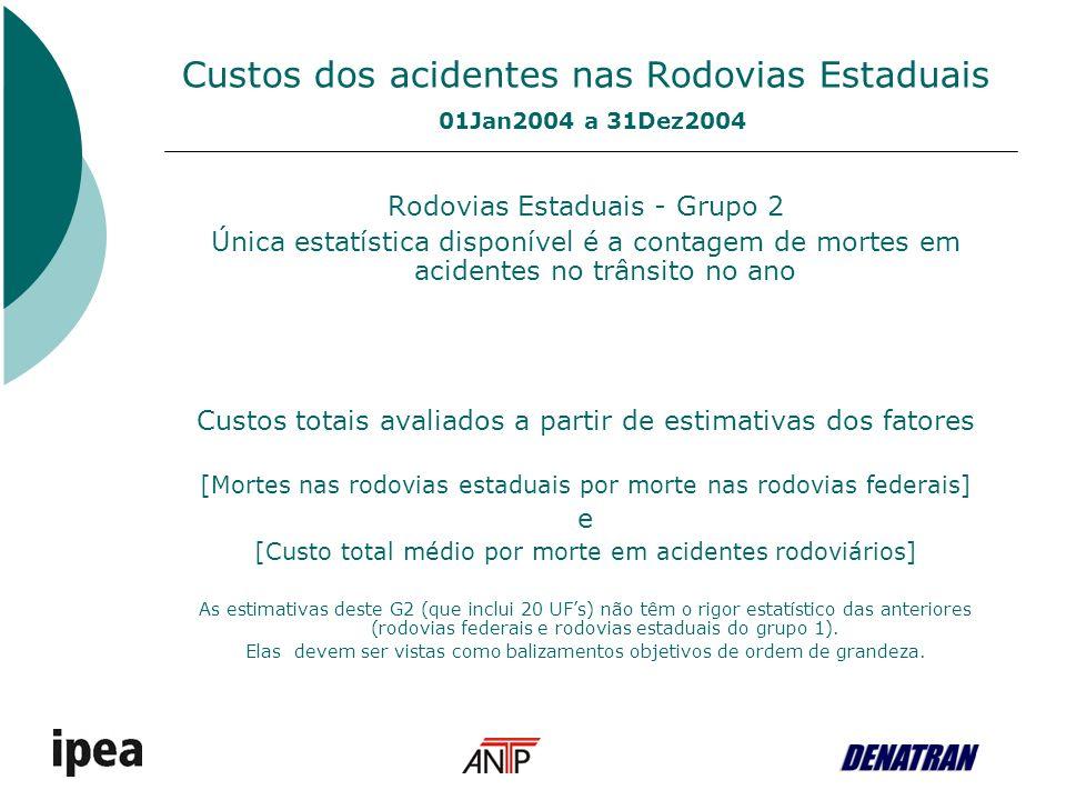Custos dos acidentes nas Rodovias Estaduais Grupo 2 - 01Jan2004 a 31Dez2004