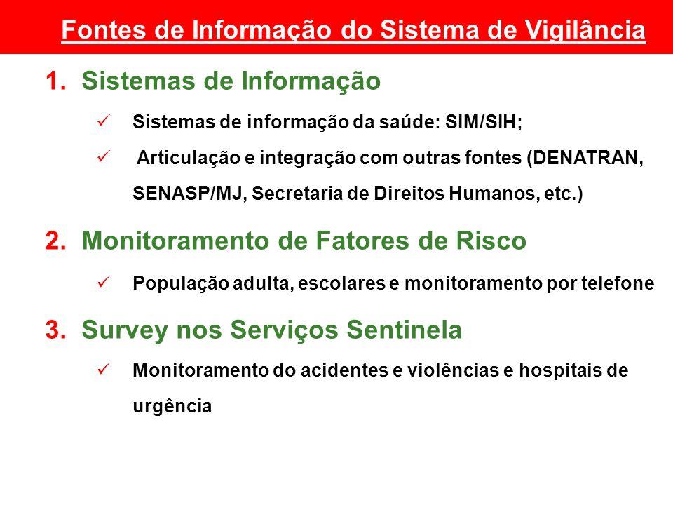 1.Sistemas de Informação Sistemas de informação da saúde: SIM/SIH; Articulação e integração com outras fontes (DENATRAN, SENASP/MJ, Secretaria de Dire