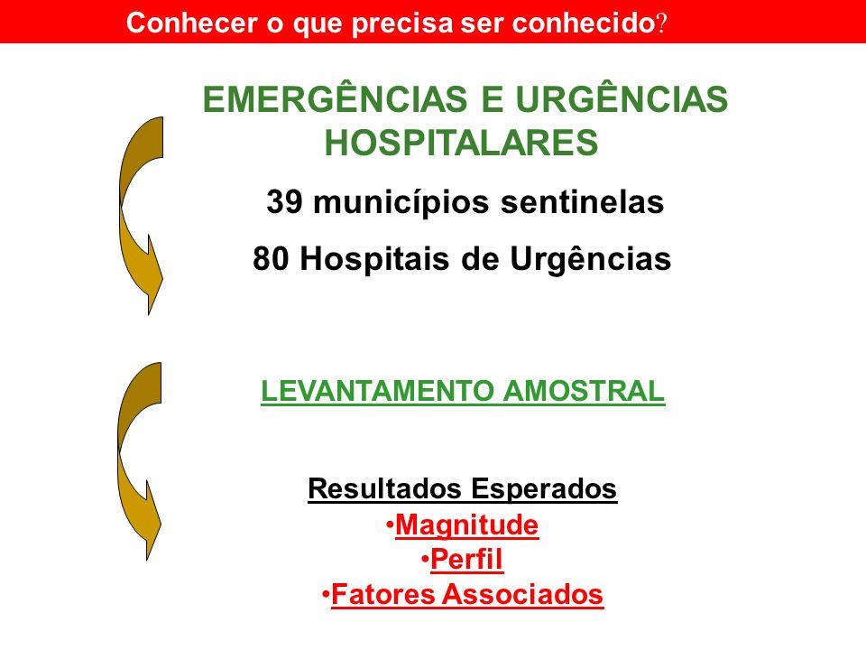 EMERGÊNCIAS E URGÊNCIAS HOSPITALARES 39 municípios sentinelas 80 Hospitais de Urgências LEVANTAMENTO AMOSTRAL Resultados Esperados Magnitude Perfil Fa