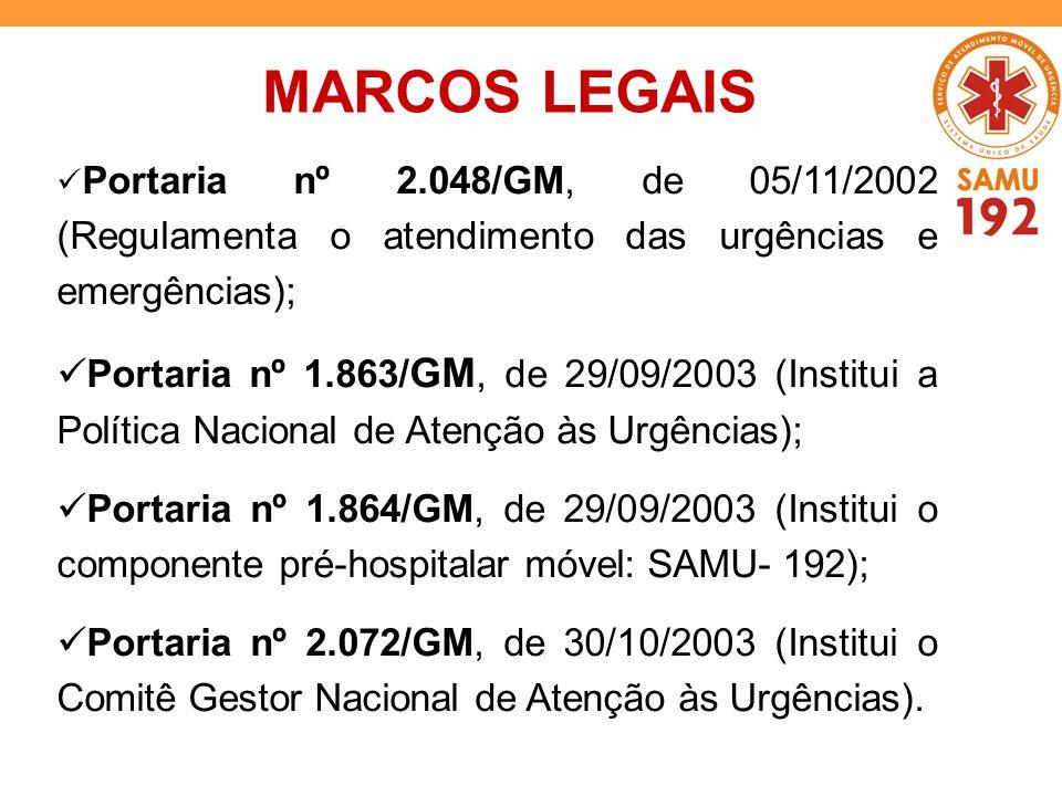 MARCOS LEGAIS Portaria nº 2.048/GM, de 05/11/2002 (Regulamenta o atendimento das urgências e emergências); Portaria nº 1.863/ GM, de 29/09/2003 (Insti