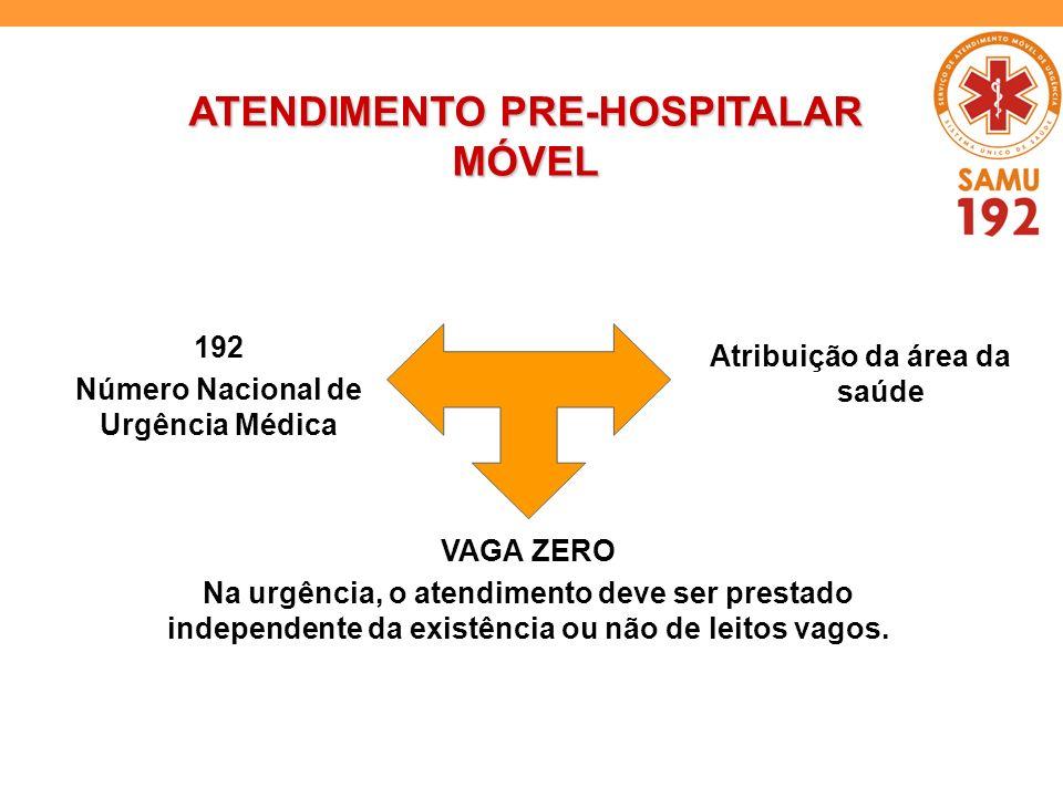 Atribuição da área da saúde 192 Número Nacional de Urgência Médica VAGA ZERO Na urgência, o atendimento deve ser prestado independente da existência o