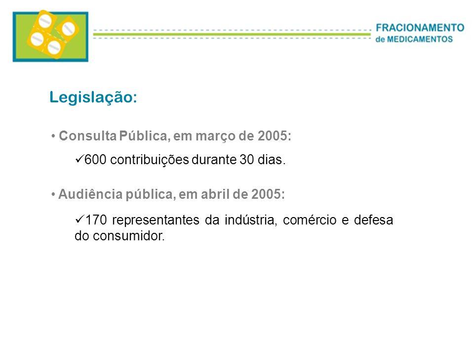 Legislação: Consulta Pública, em março de 2005: 600 contribuições durante 30 dias. Audiência pública, em abril de 2005: 170 representantes da indústri