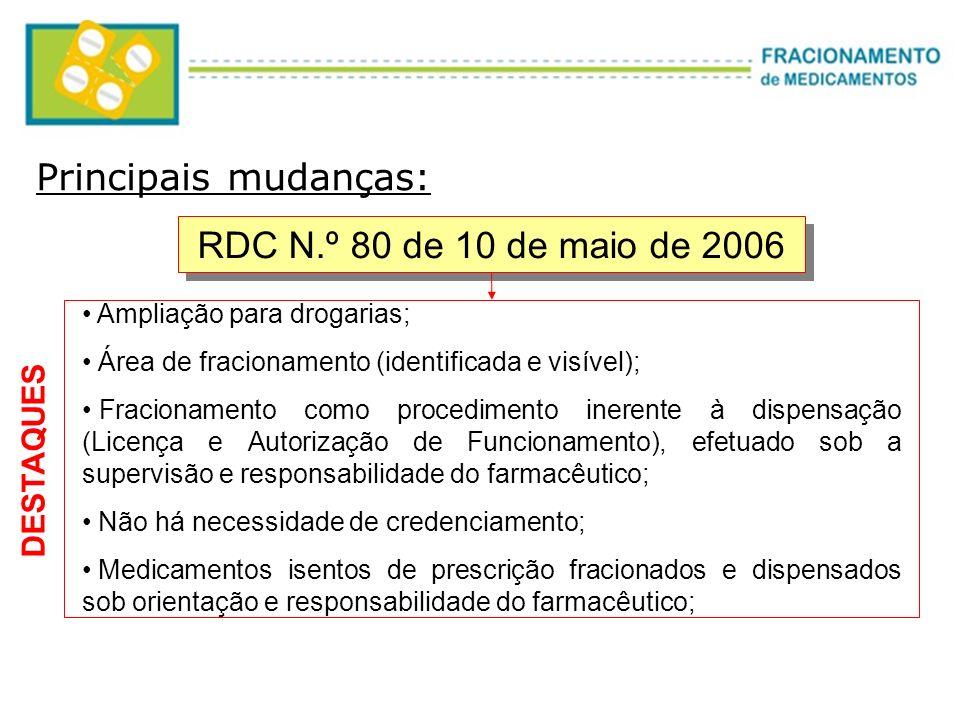 RDC N.º 80 de 10 de maio de 2006 Principais mudanças: DESTAQUES Ampliação para drogarias; Área de fracionamento (identificada e visível); Fracionament