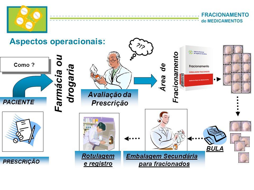 Aspectos operacionais: PACIENTE Área de Fracionamento Avaliação da Prescrição ?!? PRESCRIÇÃO Embalagem Secundária para fracionados Rotulagem e registr