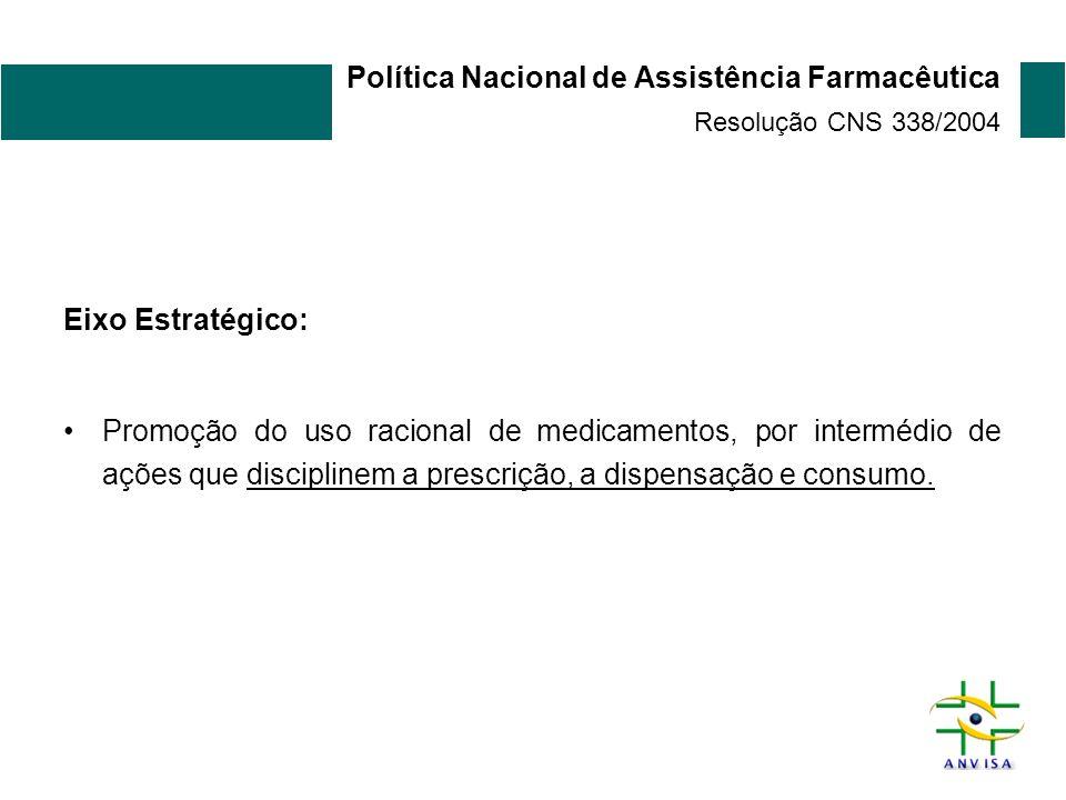 Política Nacional de Assistência Farmacêutica Resolução CNS 338/2004 Eixo Estratégico: Promoção do uso racional de medicamentos, por intermédio de açõ